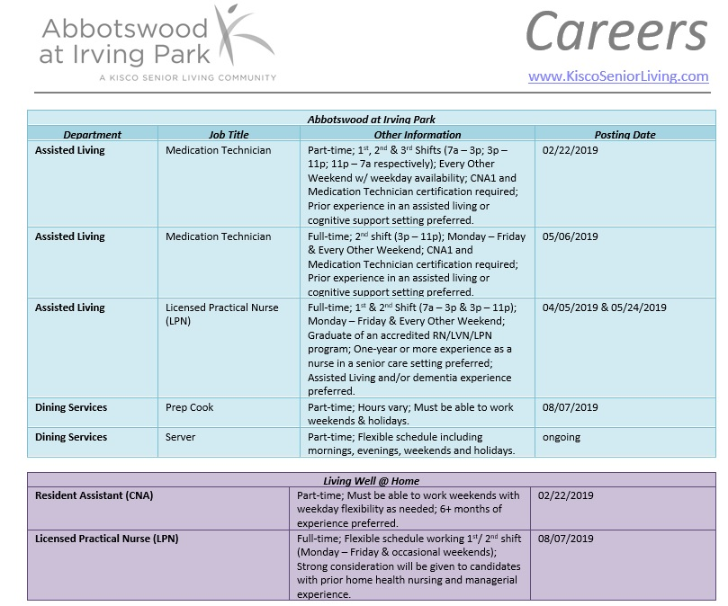 Job Openings at Abbotswood at Irving Park
